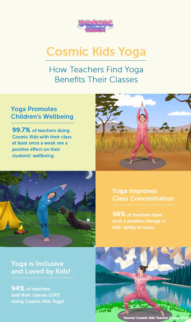 Cosmic Kids | Yoga and Mindfulness in Schools